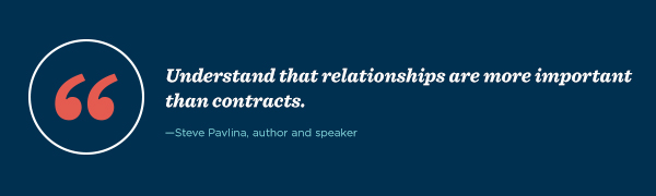 """""""Understand that relationships are more important than contracts,"""" said Steve Pavlina, author and speaker."""