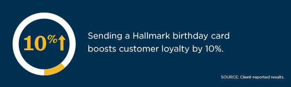According to client-report results, sending a Hallmark birthday card boosts customer loyalty by 10%.