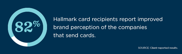 According to client-report results, Hallmark card recipients report improved brand perception of the companies that send cards.