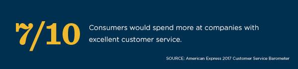 American Express 2017 Customer Service Barometer