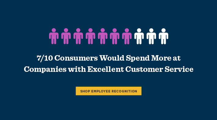 Shop employee appreciation for your hard working customer service employees